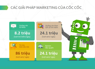 Cốc Cốc Marketing